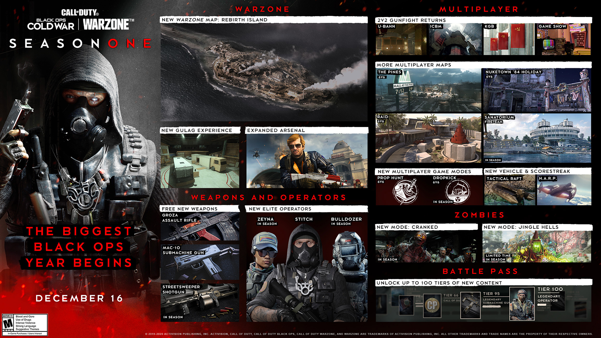 black ops cold war update 1.09